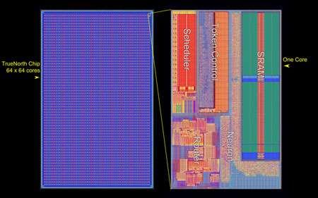 TrueNorth chip sign of new possibilities in brain-like computing