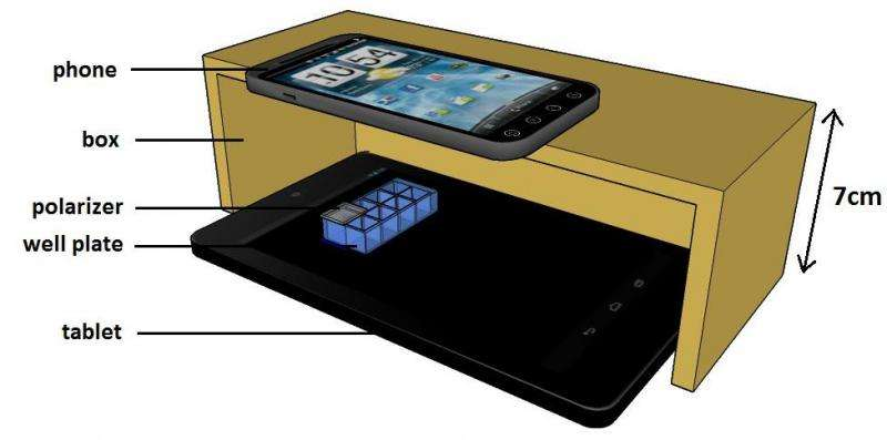 Use your smartphone for biosensing