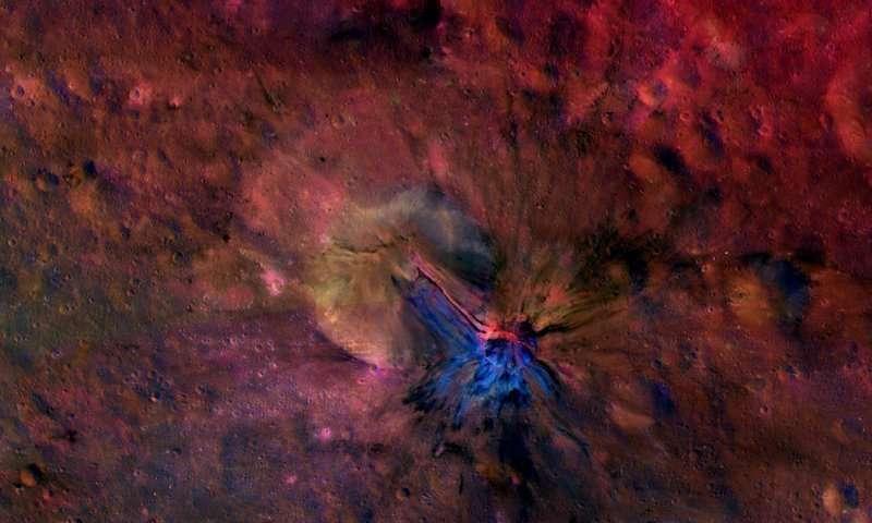 Vesta – Ceres' little sister