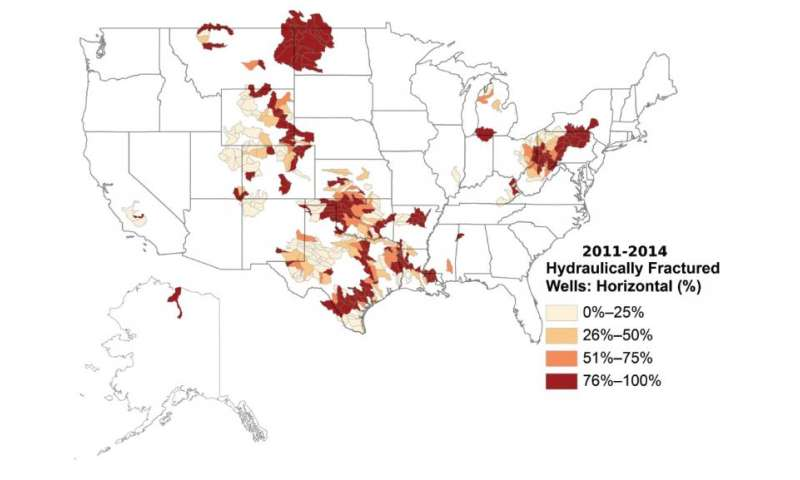 Water used for hydraulic fracturing varies widely across United States
