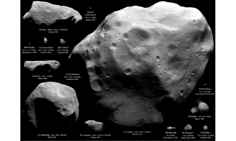 What Are Asteroids Made Of?