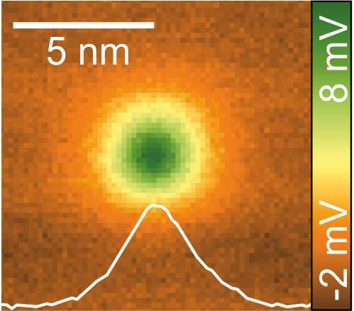 Researchers develop ultrahigh-resolution 3D microscopy technique for electric fields