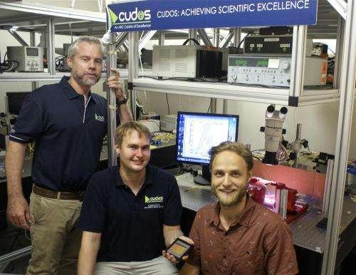 Breakthrough in nonlinear optics research