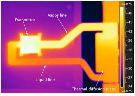 Fujitsu develops thin cooling device for compact electronics