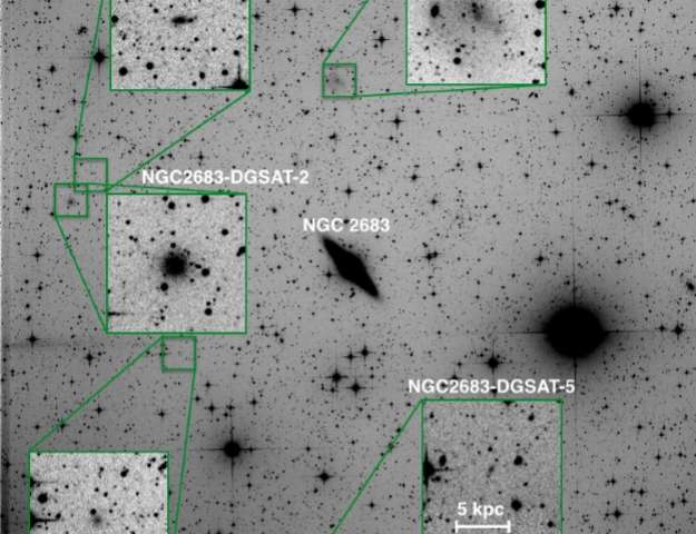Astronomers discover low surface brightness galaxies with amateur telescopes