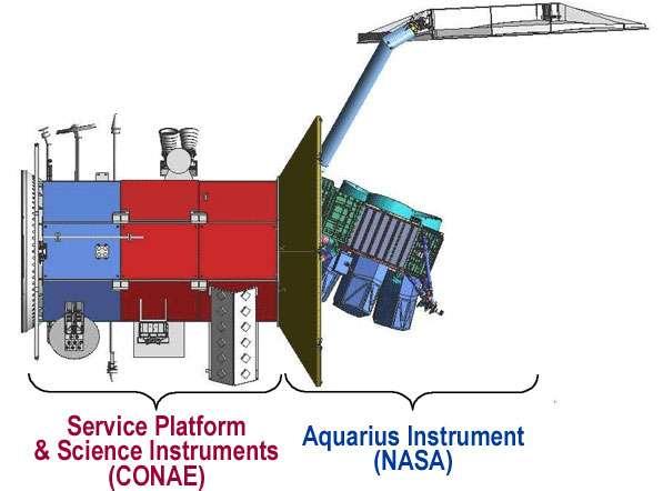 International spacecraft carrying NASA's Aquarius instrument ends operations