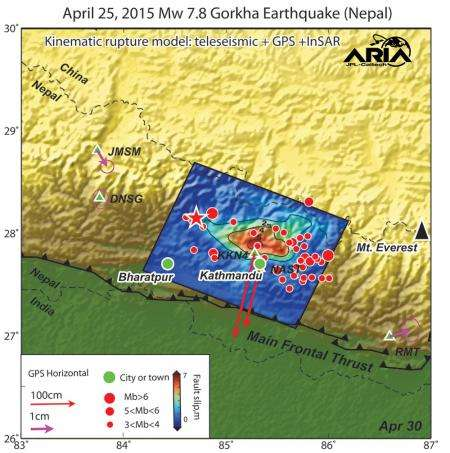 Research team captures movement on Nepal earthquake fault rupture