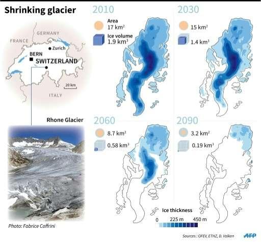 Graphic showing the shrinking Rhone glacier in Switzerland
