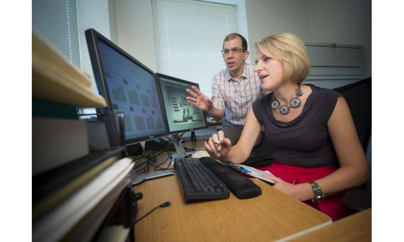 Computerized cognitive training improves childhood cancer survivors' attention and memory