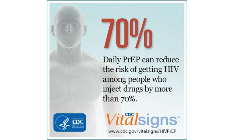 Daily pill prevents hiv – reaching people who could benefit from PrEP