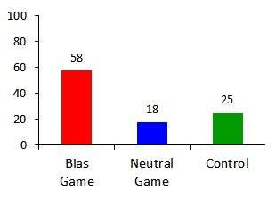 Dartmouth study illustrates how game design can reduce stereotypes and social biases