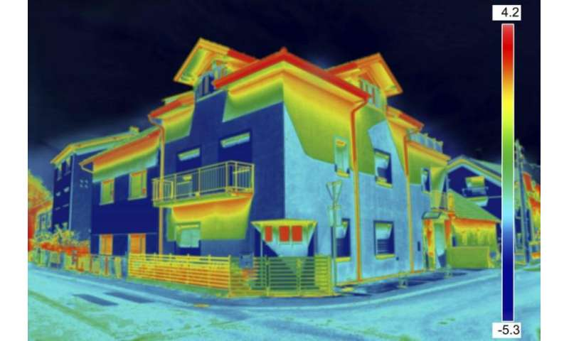Energy efficiency upgrades cost double the projected benefits