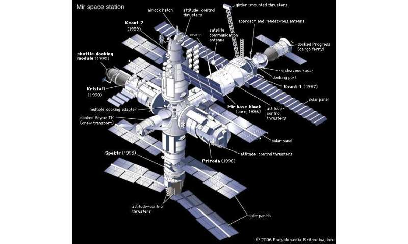 Looking back at the Mir space station