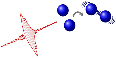 Researchers build molecules using a laser beam