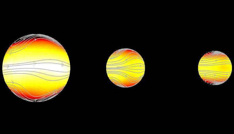 Rocky planets may be habitable depending on their 'air conditioning system'