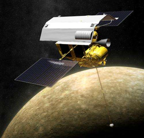 What's important to know about planet Mercury?