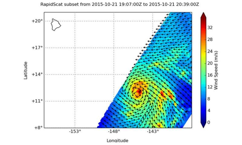 NASA's RapidScat looks at Hurricane Olaf's winds