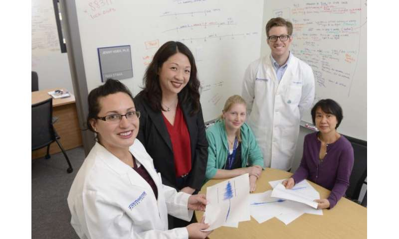 Scientists identify mechanisms to reduce epileptic seizures following TBI