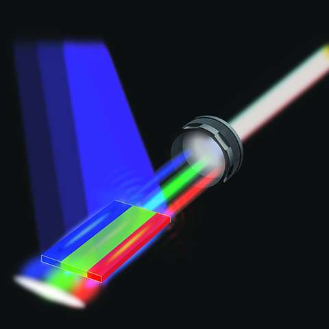 ASU researchers demonstrate the world's first white lasers