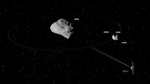 ESA's planetary defence test set for 2020