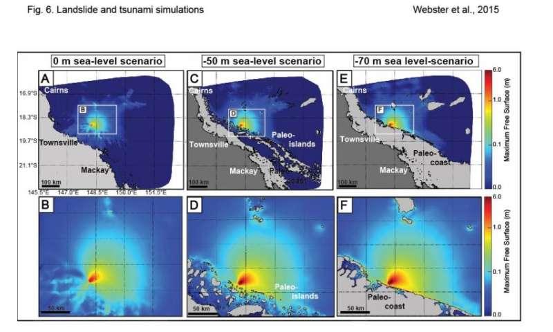 Great Barrier Reef protecting against landslides, tsunamis
