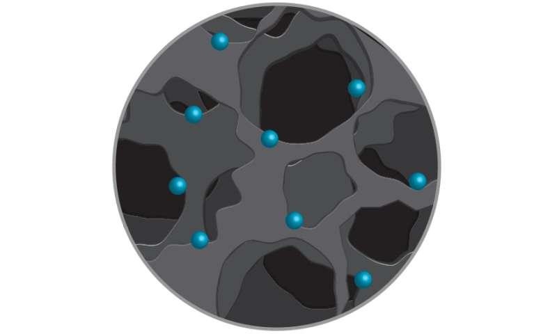 Laser-burned graphene gains metallic powers