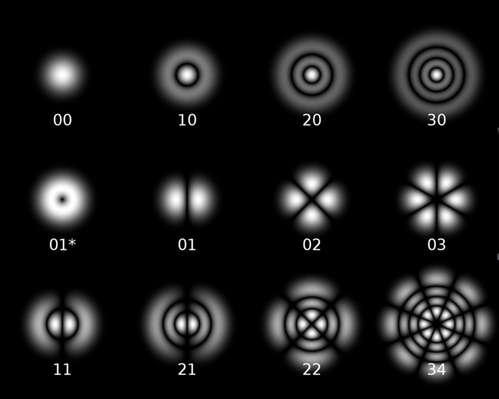 Physicists develop ultrasensitive nanomechanical biosensor
