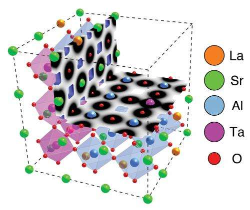 Researchers glimpse distortions in atomic structure of materials