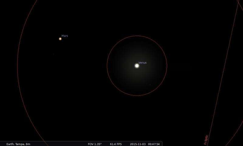 The moon greets the planets in the November dawn