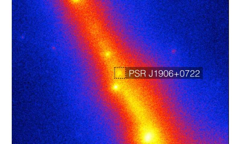 Scientists discover elusive gamma-ray pulsar with distributed computing project
