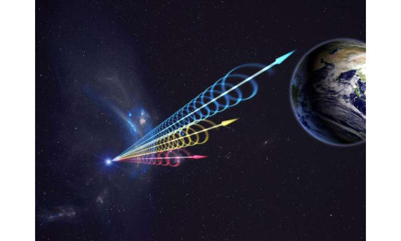 Research team finds detailed record of mysterious fast radio burst