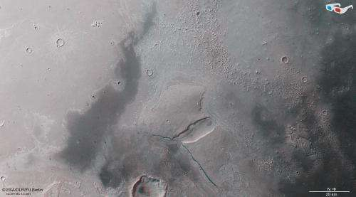 Crossing the boundary from high to low on Mars