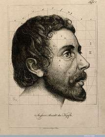Exploring health and humanity in the history of facial hair