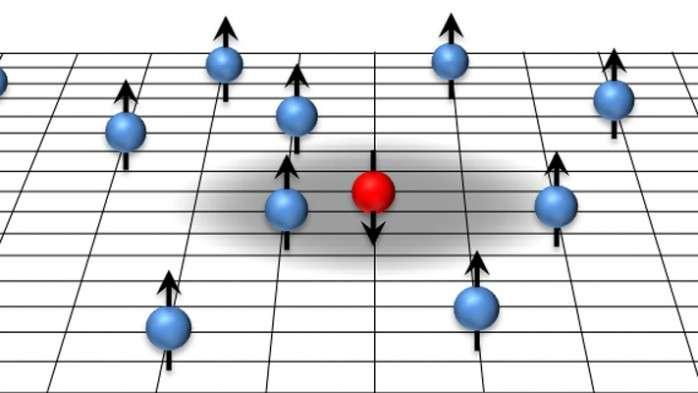 Researchers create better algorithm for simulating particles in Fermi Sea
