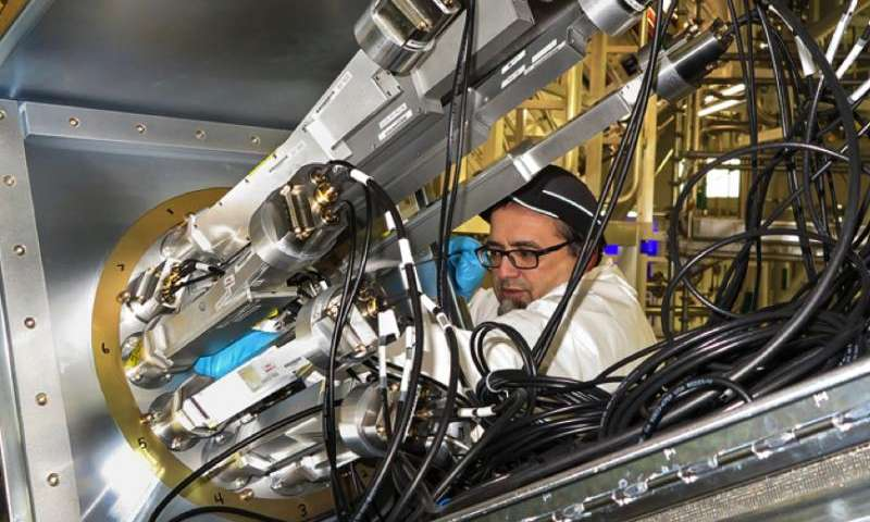 Measuring the National Ignition Facility's inferno