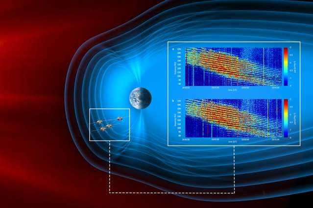 Researchers identify zebra-like stripes of plasma in a patch of space