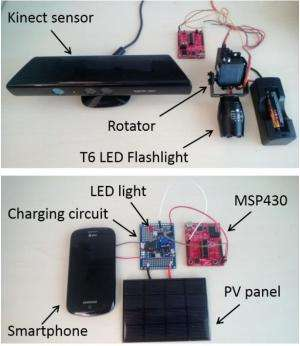 Beijing team proposes effortless phone charging with light beams