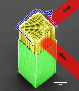 Scientists invent new way to control light, critical for next gen of super fast computing