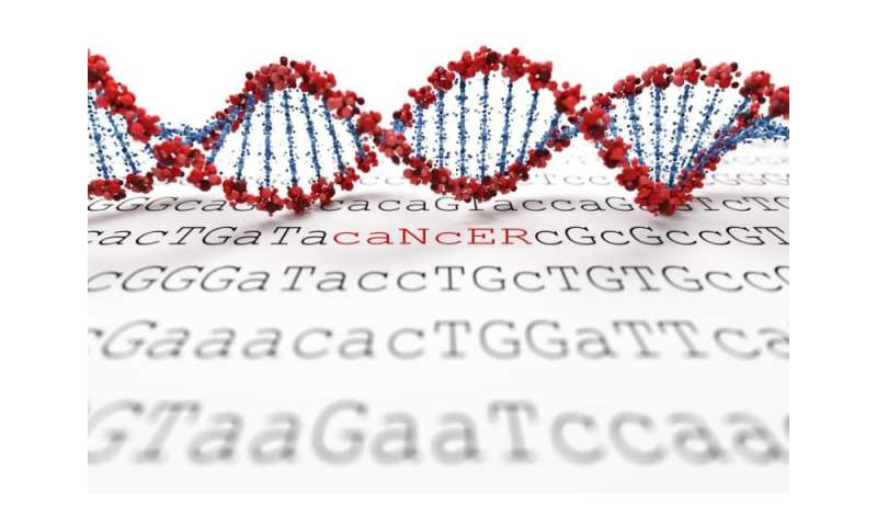 Tumor-only genetic sequencing may misguide cancer treatment in nearly half of all patients