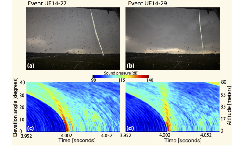 SwRI reveals the first 'images' of thunder