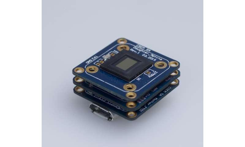 World's smallest micro-camera promises to revolutionize smart sensors