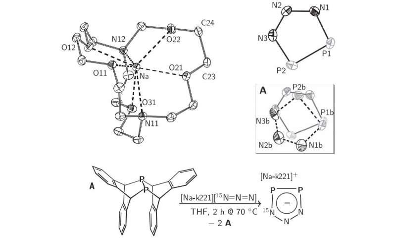New inorganic aromatic ion
