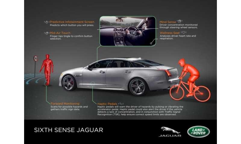 Jaguar Land Rover tech has car monitoring driver's concentration