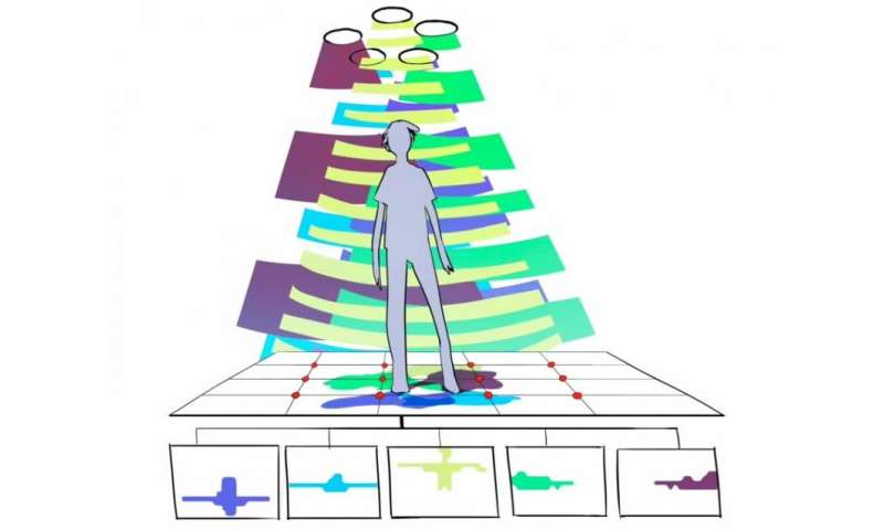 Team uses smart light, shadows to track human posture