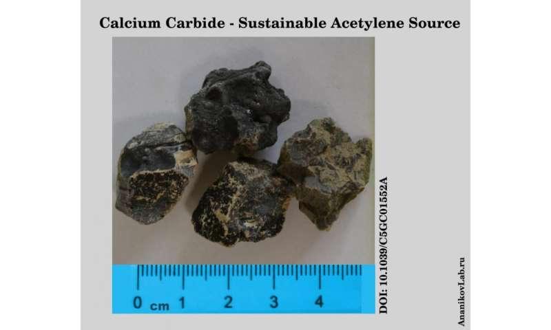 New life of old molecules: calcium carbide