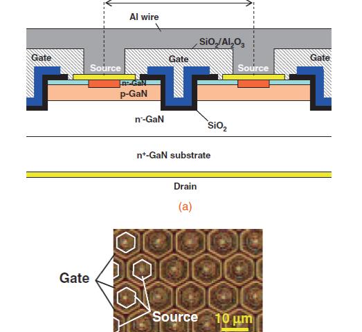 GaN nanoelectronics-transistor blocking voltage exceeds 1kV