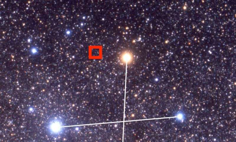 Nearby red dwarves could reveal planet secrets: ANU media release