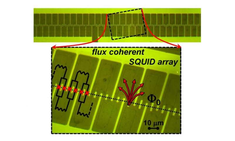 A 'hot' new development for ultracold magnetic sensors