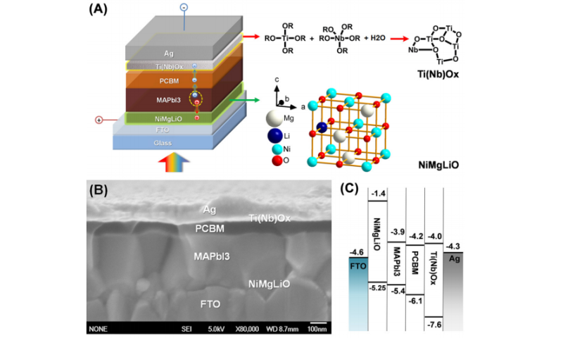 Thin film allows for scaling up perovskite cells and also raises efficiency