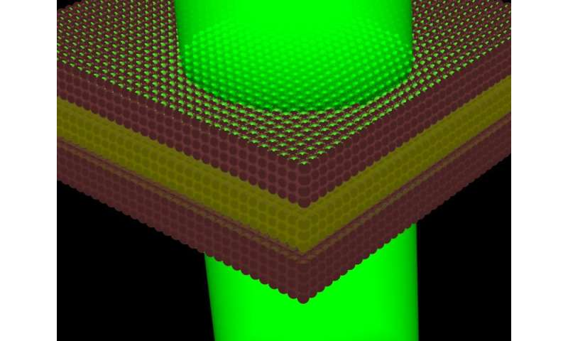 New research extends classic quantum optics phenomenon